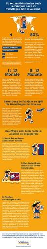 infografik-freiwilliges-jahr-ausland-retten-klein